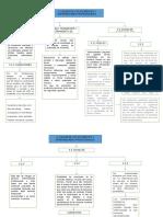CAUSAS DE LOS ACCIDENTES Y ENFERMEDADES PROFESIONALES