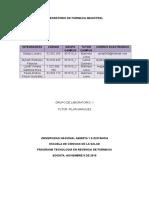 Informe de Laboratorio Farmacia Magistral.docx Guia