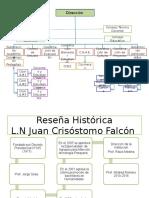 Diapositiva Organigrama Trab Comuni