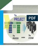 Designed Presentation