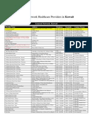 Healthcare Provider Network Directory - Kuwait - KFH %283%29