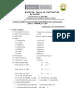 Curriculum de Contingencia Grd Soporte Emocional- Lúdico y Formal- Ysa