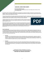 05_ACID-ALKALINE_FOOD_CHART.pdf
