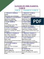 PV Summary