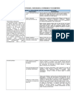 Cartel de Competencias, Capacidades, Estándares y Desempeños