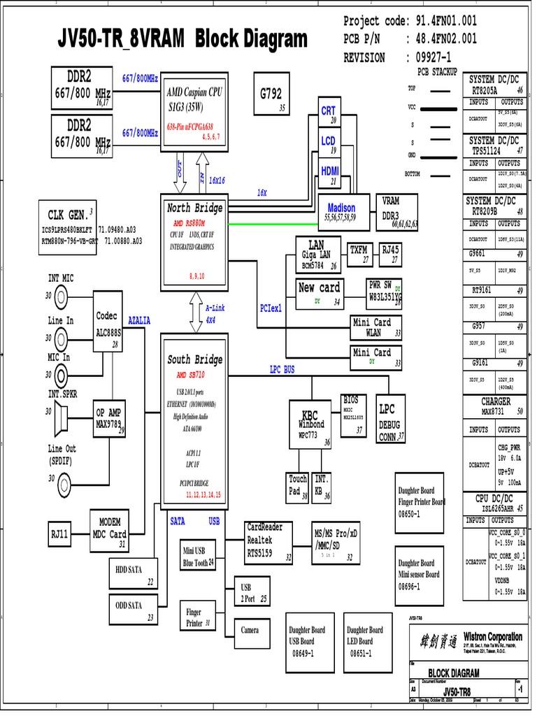 Acer Aspire 5542 5542g  Wistron Jv50