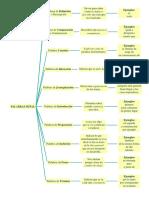 diagrama sinoptico