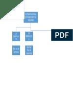 diagrama distribución.pptx