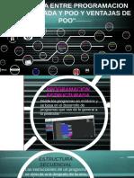 diferencia entre POO y Estructurada.pdf