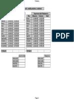 Práctica 3. Fórmulas Sencillas