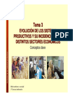 03 Evolucion de Sistemas Productivos