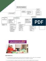 279830781-Evidencia-Caracteristicas-Entidad-Financiera.docx