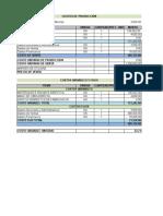 Modelo de Plan Financiero Proyecto de Inversión