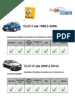 Renault Maxiecu2
