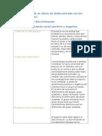 Psicologia General II Actividad 7