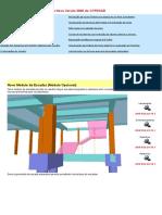 Principais Recursos e Melhorias Da Nova Versão 2008 Do CYPECAD