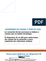 Diagramas de administracion