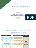 Unidad II-modelo Conceptual Del Plan Federal de Salud