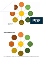 8ps of marketing and task mind maps