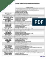 Names-and-Accomplishments.pdf
