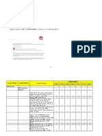 Huawei EchoLife ONT V100R003C00C01 Function List 28 Sep 2011