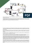 El Ciclo Básico de Refrigeración Por Compresión