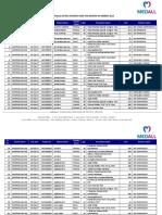 Bpl Free Hunterganj Patient Details March 2017