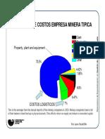 M03 03 Gestión Logistica de Mantenimiento Parte 2.pdf