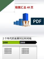 流程图PPT模板