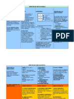 90900412-Esquema-de-Derecho-de-Obligaciones-a-Color-1.docx