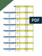 Heat Exchanger Data Nov