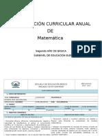 Plan Anual Matemática 2016-2017