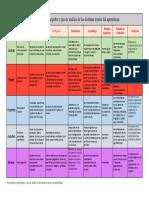 cuadro-comparativo teorias aprendizaje.pdf