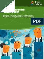digital-marketing-infographics-smart-insights.pdf