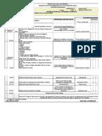 Planificacion Derec. Civil II Secc 1 Z1