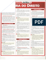 Resumodehistriadodireito 140213172911 Phpapp01 (1)