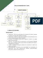 Modulo de Organización Plan de Negocio