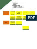 Competency Profile Chart Cpc