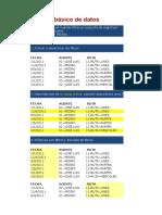 03 Tecnicas Basicas de Filtrado de Datos