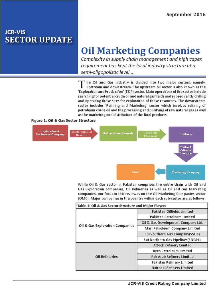 OMCs2016-10   Price Of Oil (17 views)