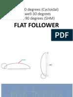 3 Cycloidal Flat Follower