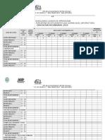 Informe Fin de Año 2015 -Educacion Religiosa