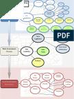 edld 620- monahan- educational decision making flow chart
