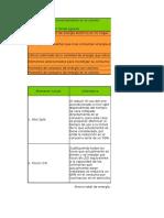 Practica evaluacion entre pares. Alternativas de disminucion de consumo