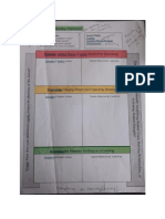 lesson planning development
