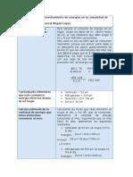 evaluacion por pares. ANDREA.docx