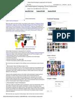Sintaks Model Pembelajaran Langsung (Direct Instruction)