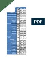Cuadro Comparativo_ NATCAP Sheet1
