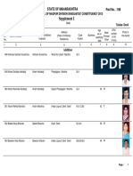 Wardha-198.pdf