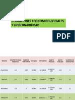 PPT 4 - Condiciones y Gobernabilidad